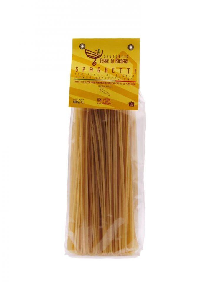 TdB_Spaghetti_Fronte